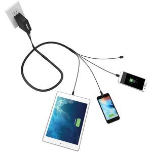 Power Equipment Supplies